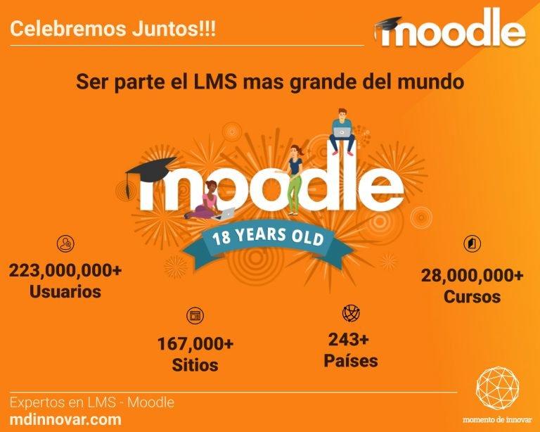 18 años Moodle