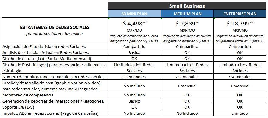Small Business II